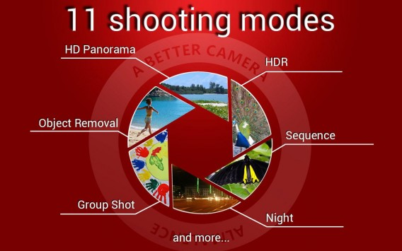 A Better Cam tem como destaque 11 modos de disparo