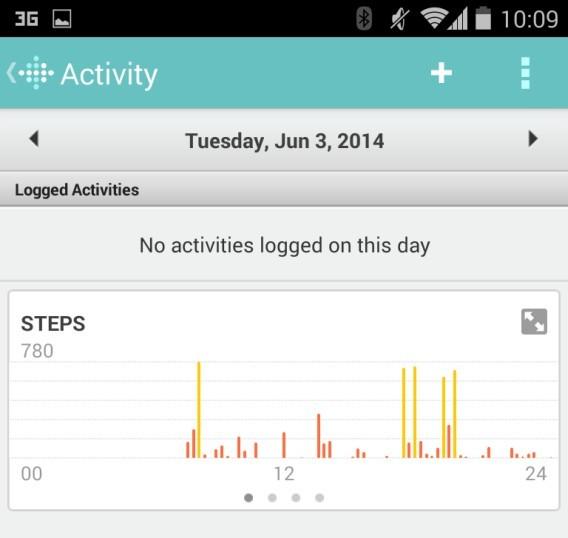 FitBit- Enregistrement des activités physiques