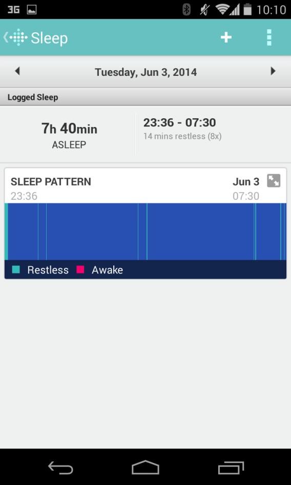 FitBit - mesure du sommeil