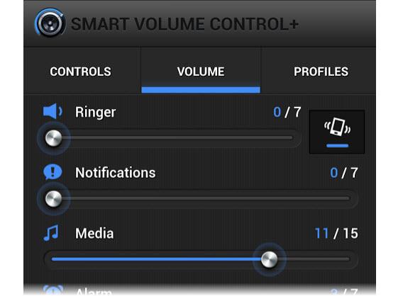 Volume dos aplicativos e telefone são interligados