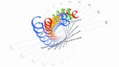 """Rompiendo la web: ¿qué pasa si buscas """"google"""" en Google o """"youTube"""" en Youtube?"""