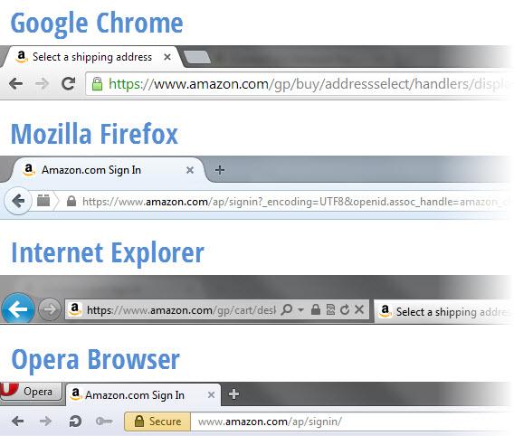 Sicherheitsschloss im Browser