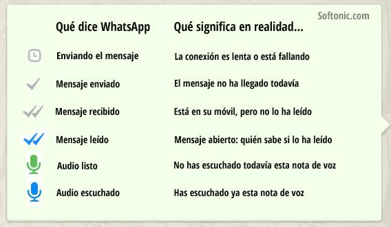 Whatsapp Qué Significan El Doble Check Azul Y Otros Iconos De Estado