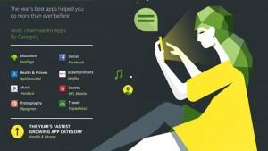 Google revela su top de apps y juegos para Android en 2014