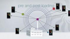 Tu operadora podrá instalarte apps en tu móvil después de comprarlo