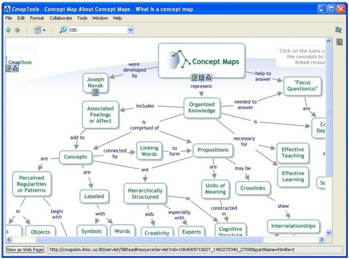 Cómo usar CmapTools