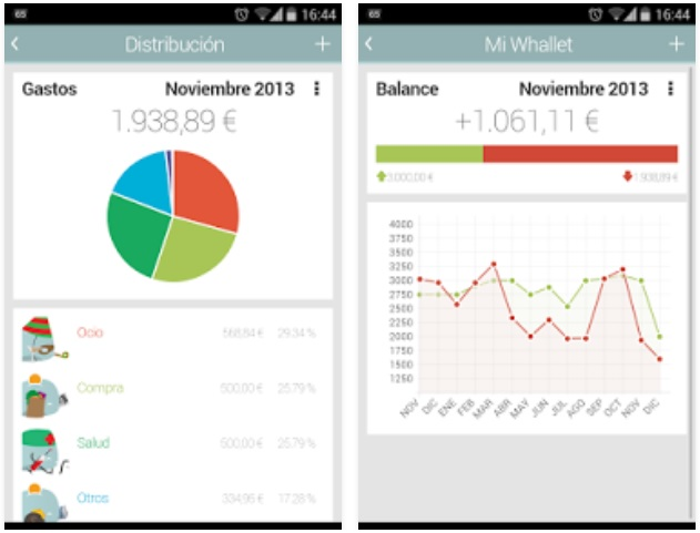 whalet app de control de gastos