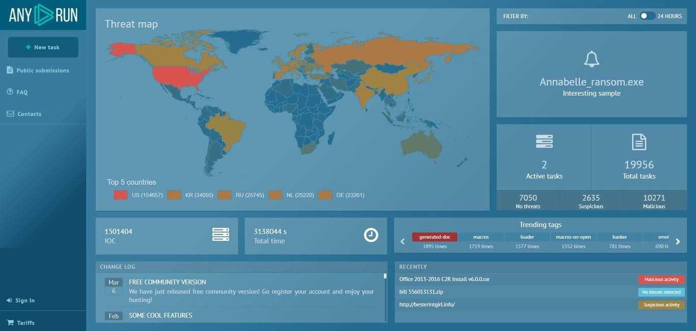 Any.Run, el analizador de malware que te permite juguetear con virus en un entorno seguro