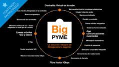 Orange Big PYME ofrece a la pequeña y mediana empresa todos los servicios de una empresa grande