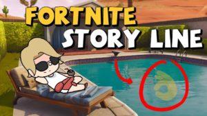 Este youtube resume toda la trama de Fortnite con un cortometraje de animación
