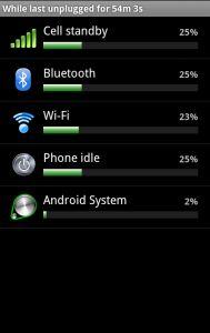 Monitor use