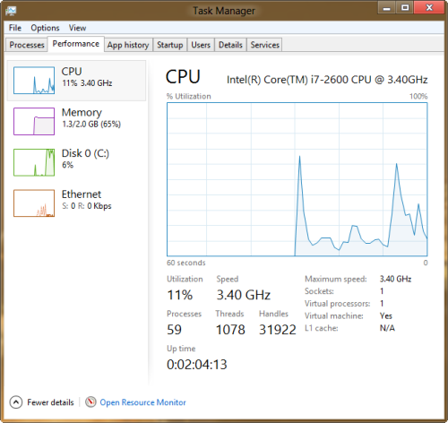 Windows 8 task manager detailed