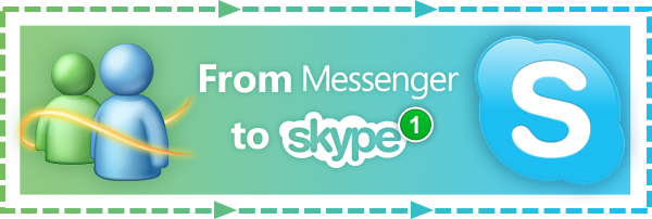 Messenger to Skype