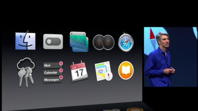 OS X 10.9 mavericks improvements