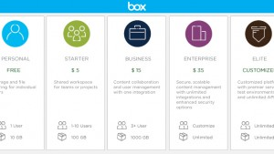 Box now offers 10GB free, $5/month for 100GB