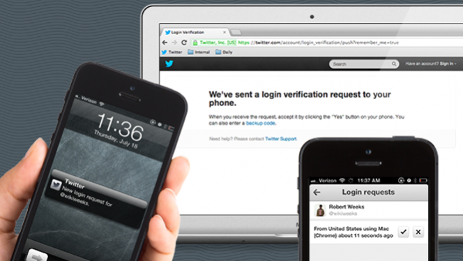 twitter two step verification header