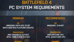 Battlefield 4 PC specifications confirmed