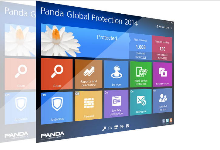 Win a license of Panda Global Protection 2014
