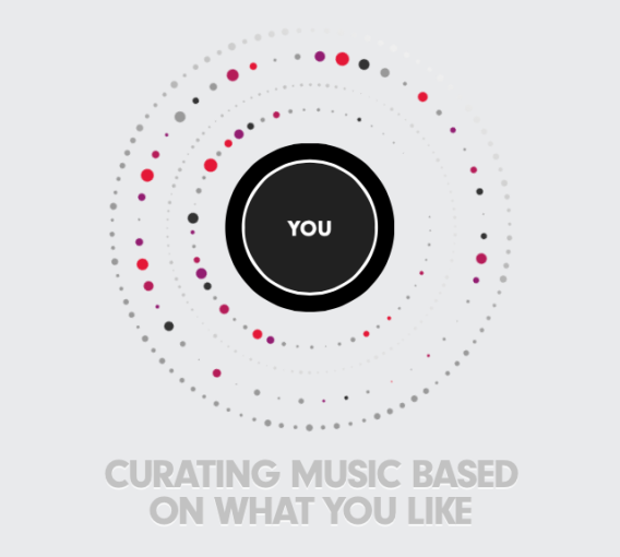 Beats Music curation