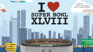 Don't have a TV? Watch Super Bowl XLVIII online