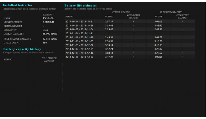 cmd battery report