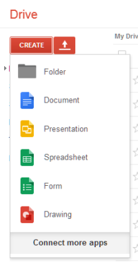 Google Drive create documents