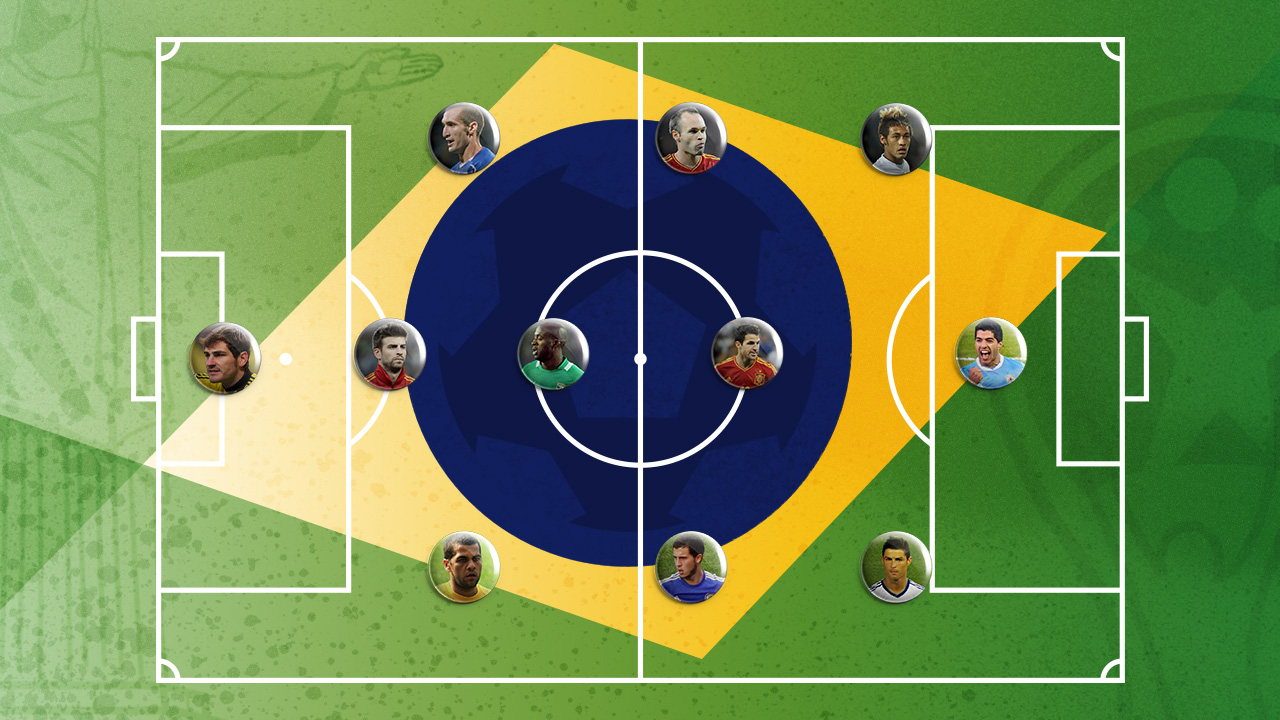 Follow the 2014 World Cup in Brazil using social media