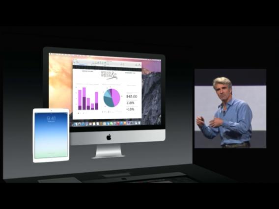 iOS OS X Continuity