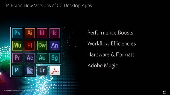 Adobe CC 2014 Desktop Apps