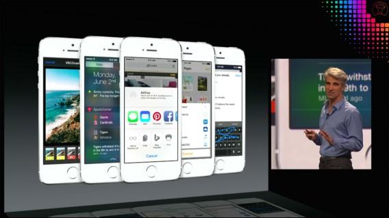 WWDC 2014 iOS 8 header