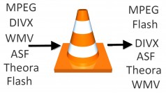 Use VLC media player as a video converter