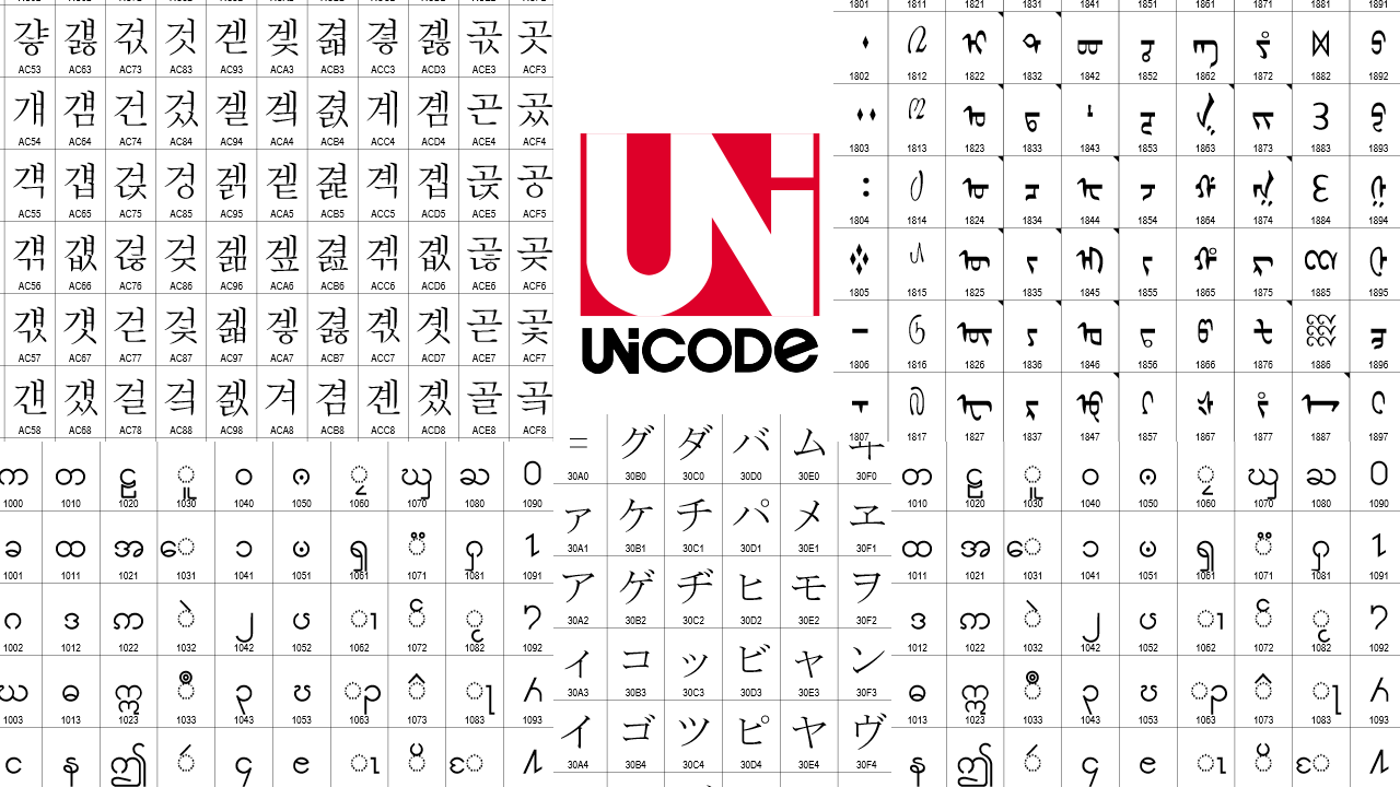How to display Unicode languages in Windows