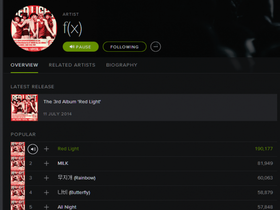 spotify f(x) red light