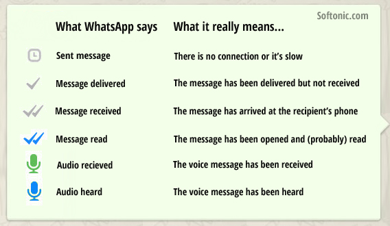 WhatsApp Icons