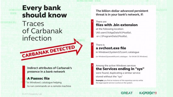 How to detect Carbanak