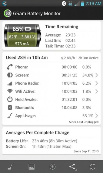 gsm battery monitor
