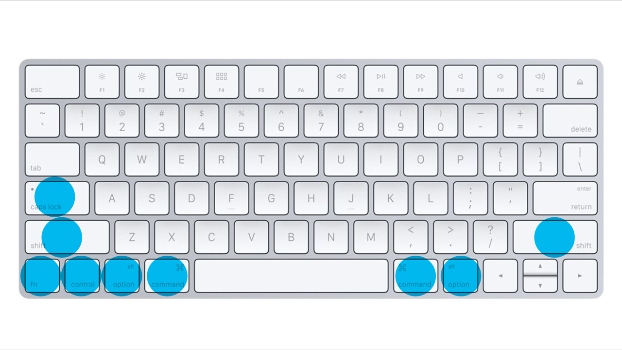 Common Keyboard Shortcut Keys for the Mac