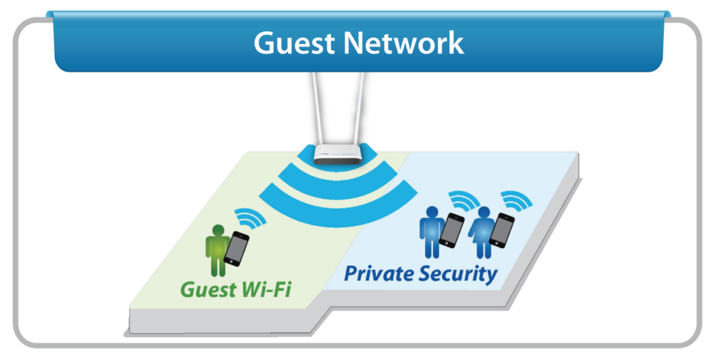 Wireless Internet Service Provider >> How to secure your Wi-Fi network Part 2