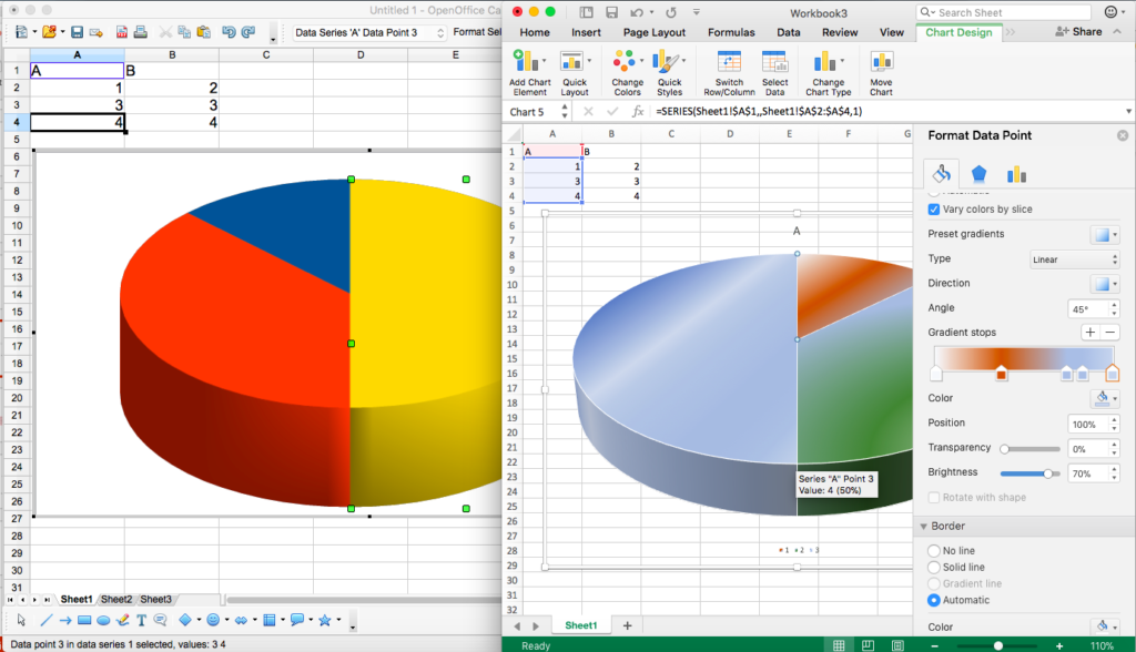 5 key differences between Excel and OpenOffice Calc