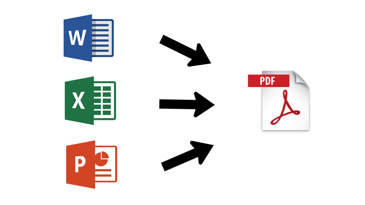 How to convert files to pdf