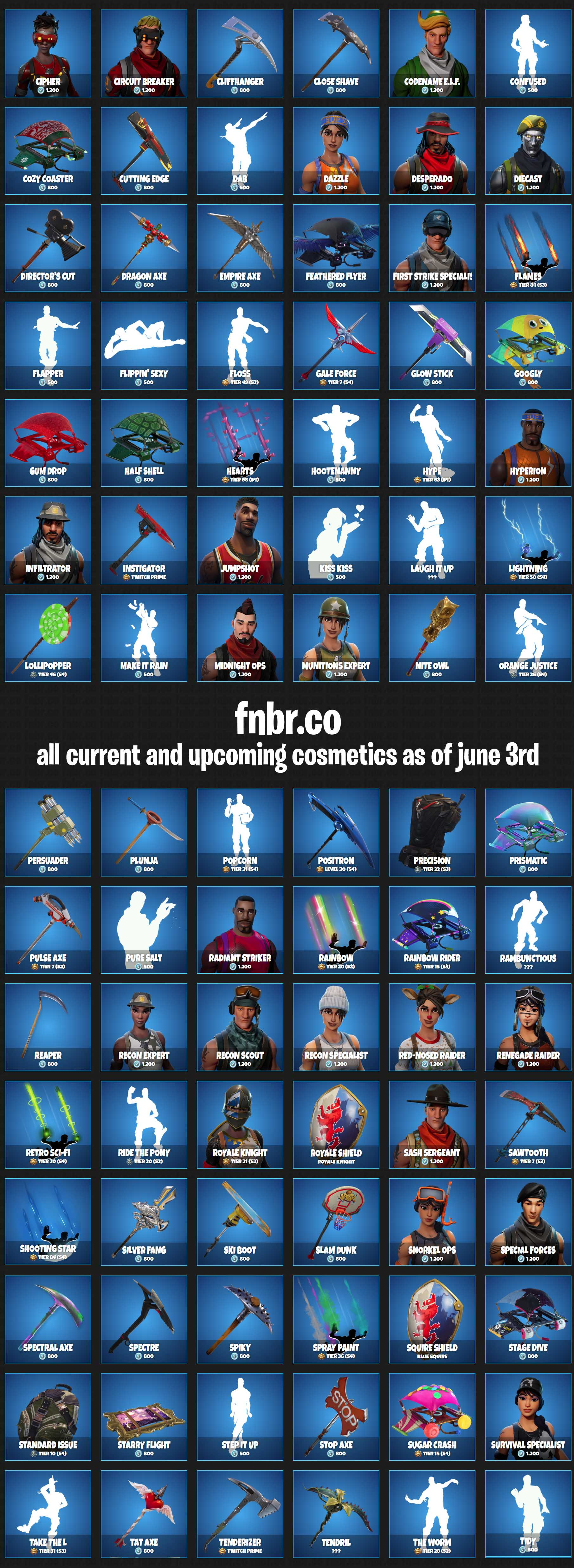 above we have a visual list of every single item available in the fortnite store as of june 3 2018 there are so many items we had to split the original - how much has fortnite made in total