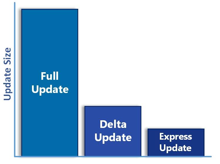 microsoft windows update february 2019