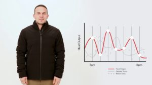 Futuristic jacket uses app to control temperature