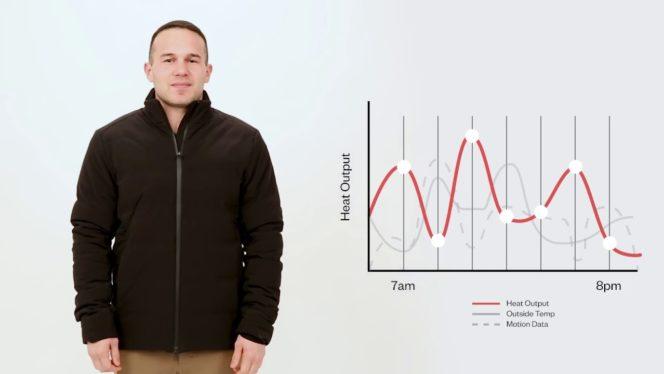 Futuristic jacket uses app to control temperature