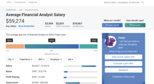 Know your worth: 5 best salary comparison tools