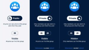 Facebook bulks up group privacy settings