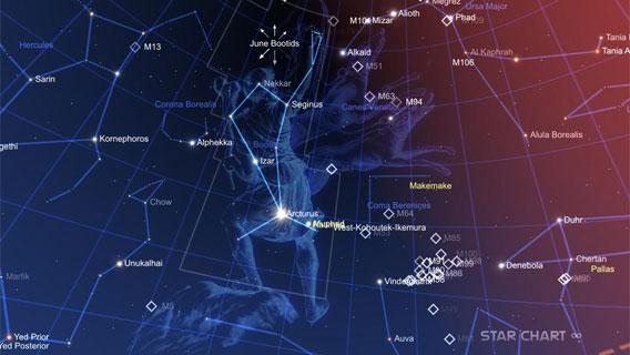 telecharger carte du ciel