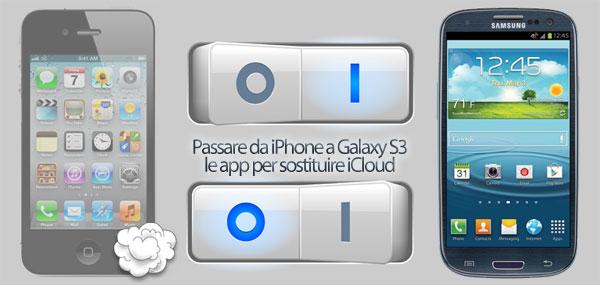 copiare foto da iphone a icloud