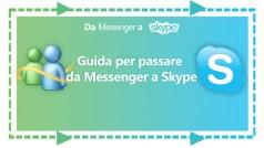 Guida: da Messenger a Skype – Indice