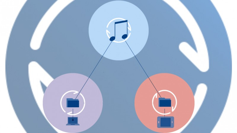 Come trasferire musica dal PC all'Android con BitTorrent Sync